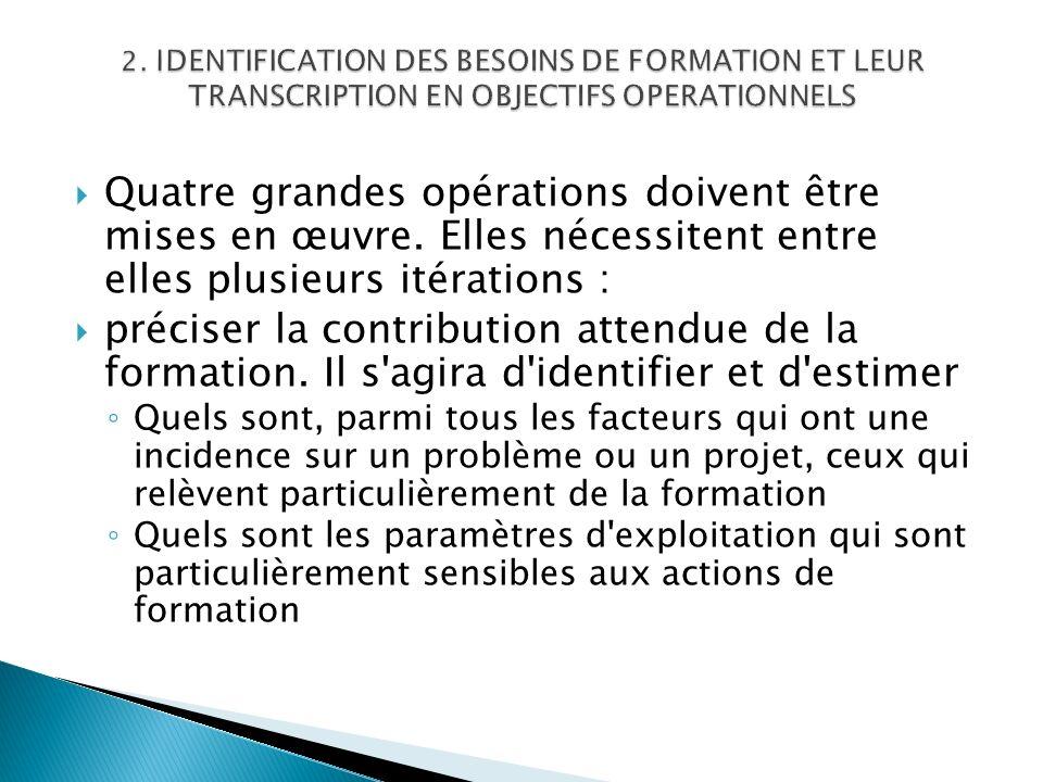 2. IDENTIFICATION DES BESOINS DE FORMATION ET LEUR TRANSCRIPTION EN OBJECTIFS OPERATIONNELS