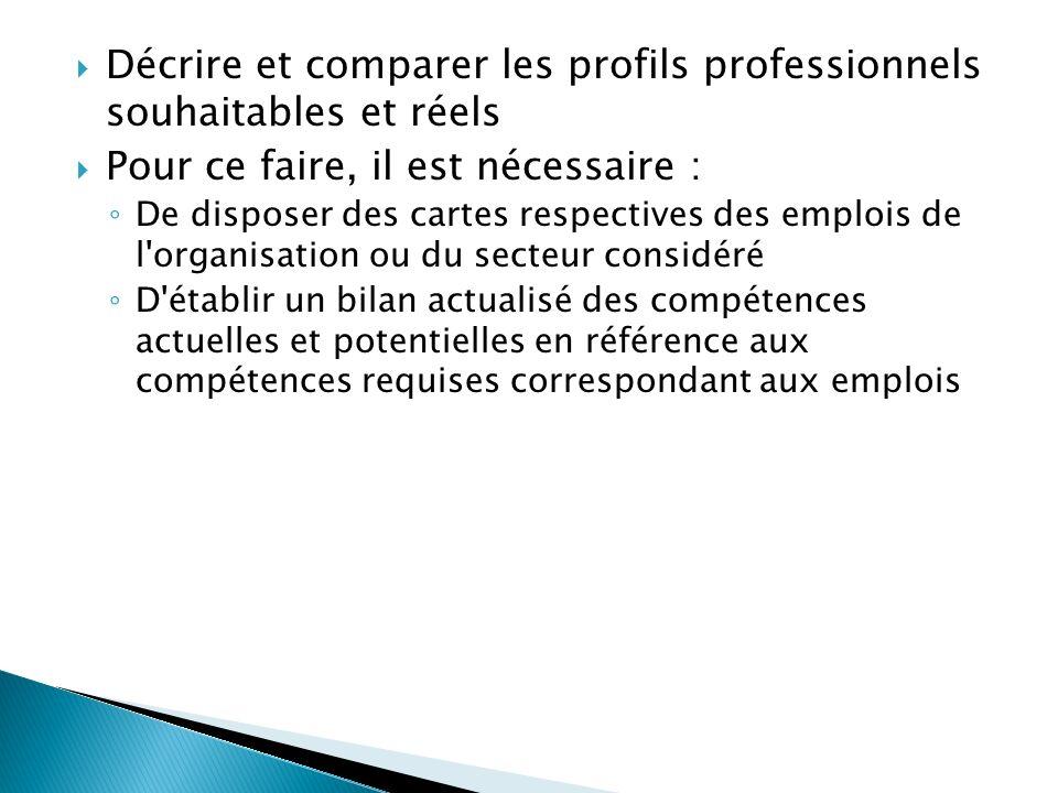 Décrire et comparer les profils professionnels souhaitables et réels