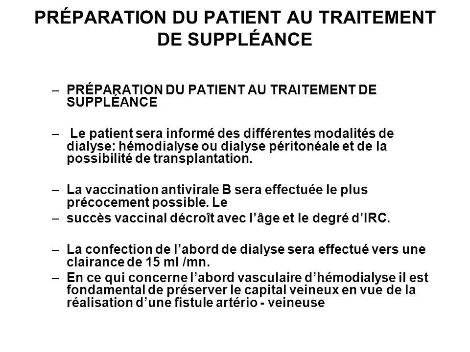 PRÉPARATION DU PATIENT AU TRAITEMENT DE SUPPLÉANCE