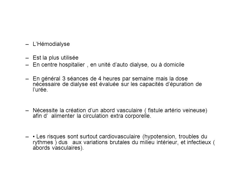 L'Hémodialyse Est la plus utilisée. En centre hospitalier , en unité d'auto dialyse, ou à domicile.