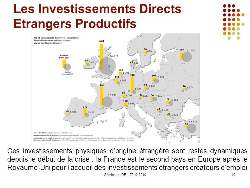 Les Investissements Directs Etrangers Productifs