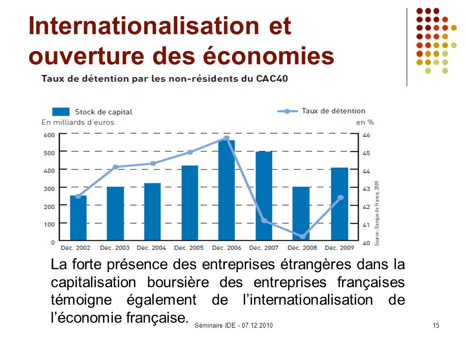 Internationalisation et ouverture des économies