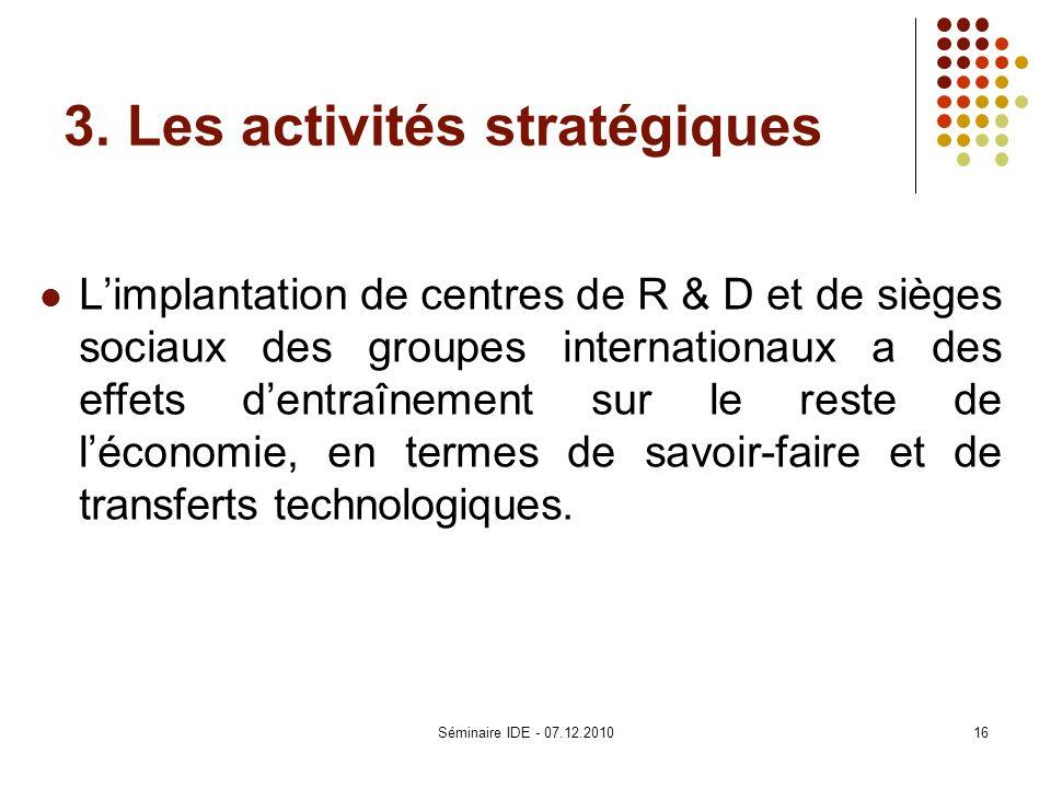 3. Les activités stratégiques