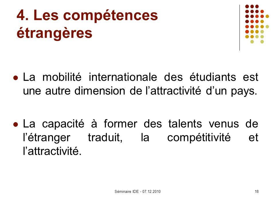 4. Les compétences étrangères