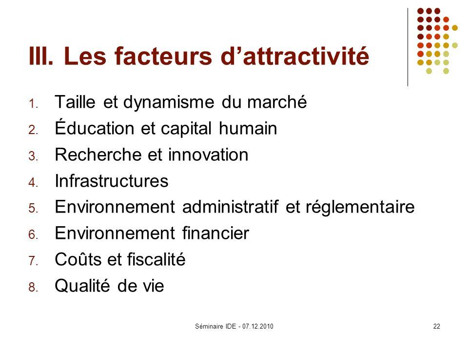 III. Les facteurs d'attractivité