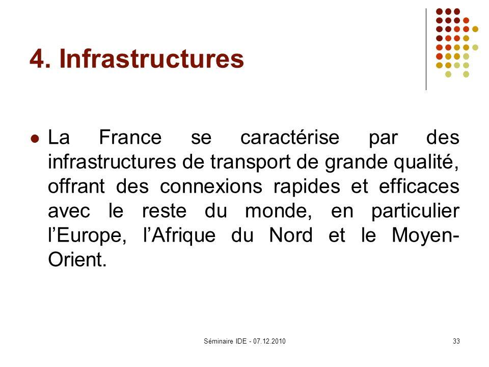 4. Infrastructures