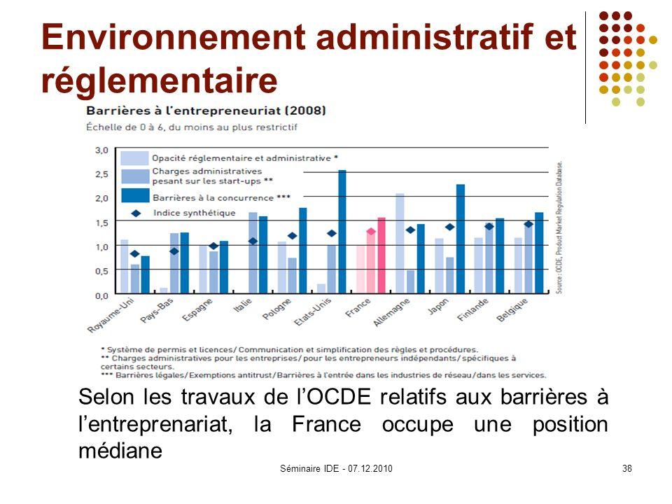 Environnement administratif et réglementaire
