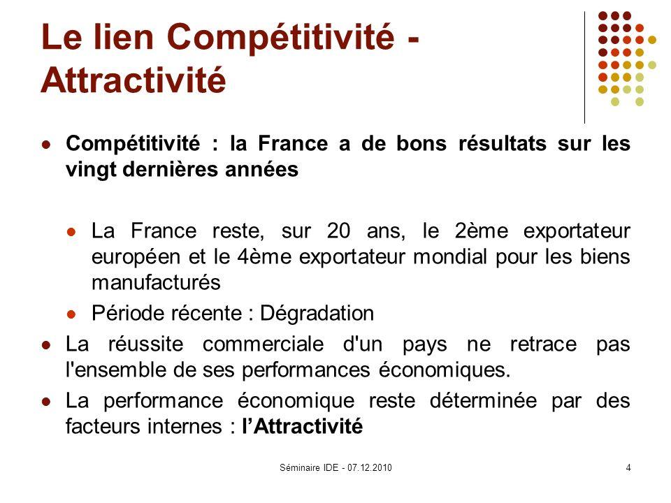 Le lien Compétitivité -Attractivité