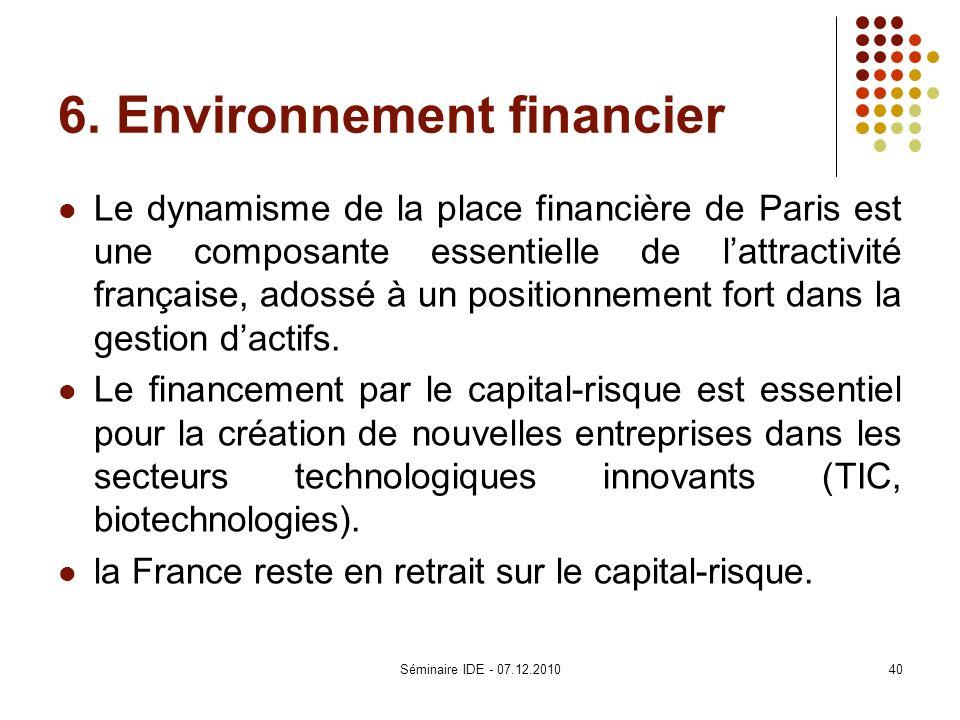 6. Environnement financier