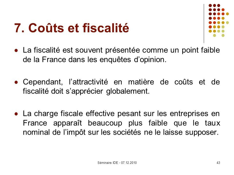 7. Coûts et fiscalité La fiscalité est souvent présentée comme un point faible de la France dans les enquêtes d'opinion.