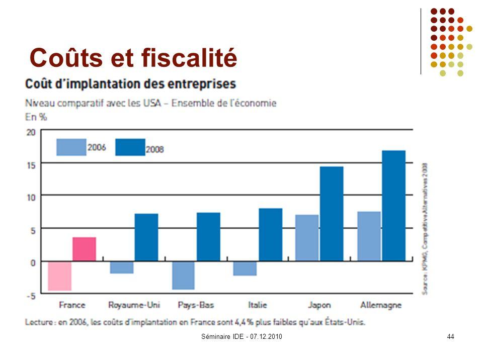 Coûts et fiscalité Séminaire IDE - 07.12.2010