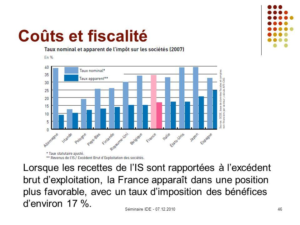 Coûts et fiscalité Lorsque les recettes de l'IS sont rapportées à l'excédent. brut d'exploitation, la France apparaît dans une position.
