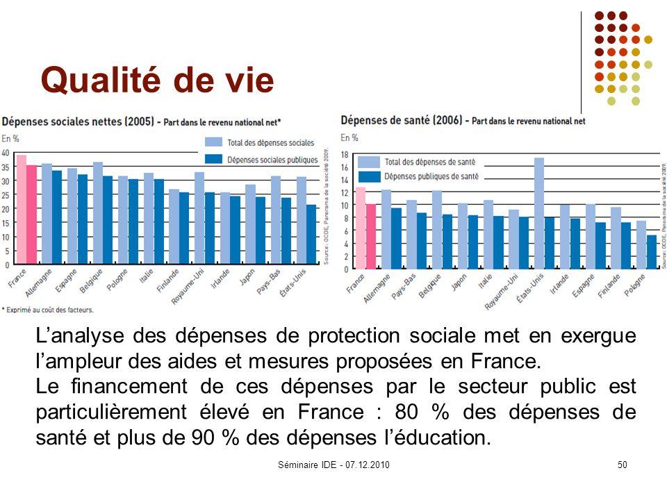 Qualité de vie L'analyse des dépenses de protection sociale met en exergue l'ampleur des aides et mesures proposées en France.