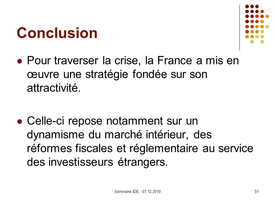 Conclusion Pour traverser la crise, la France a mis en œuvre une stratégie fondée sur son attractivité.