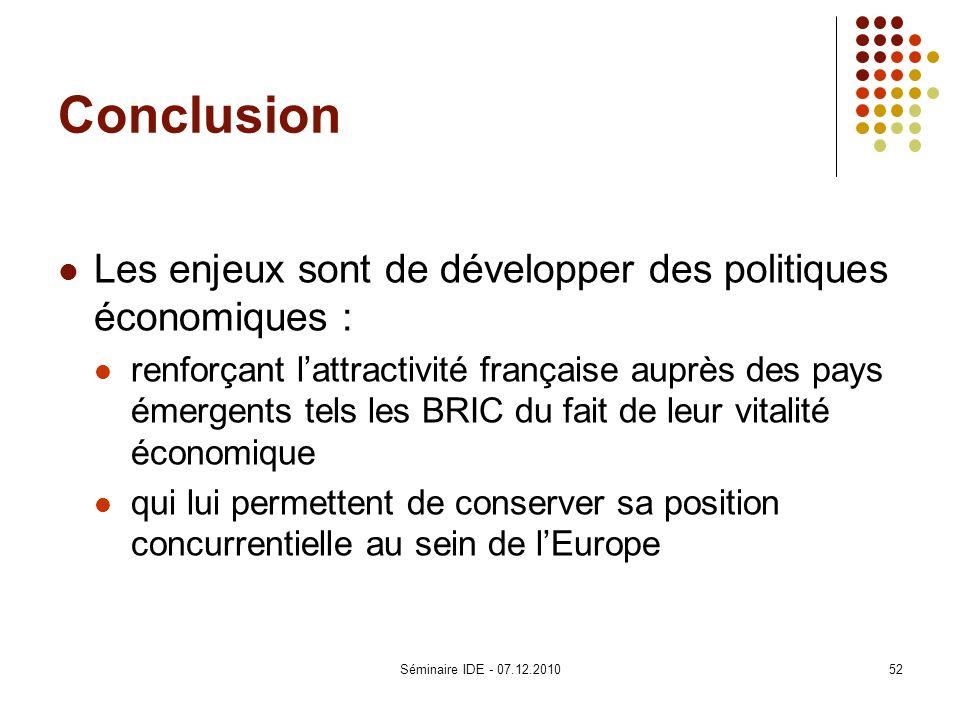 Conclusion Les enjeux sont de développer des politiques économiques :