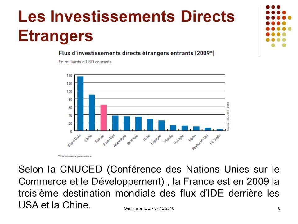 Les Investissements Directs Etrangers