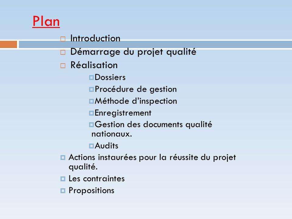 Plan Introduction Démarrage du projet qualité Réalisation Dossiers