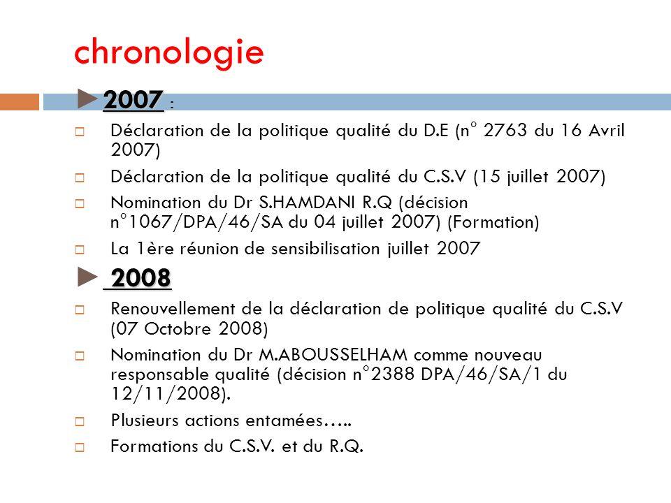 chronologie ►2007 : Déclaration de la politique qualité du D.E (n° 2763 du 16 Avril 2007)