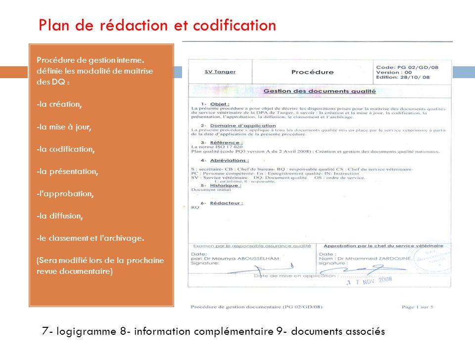 Plan de rédaction et codification