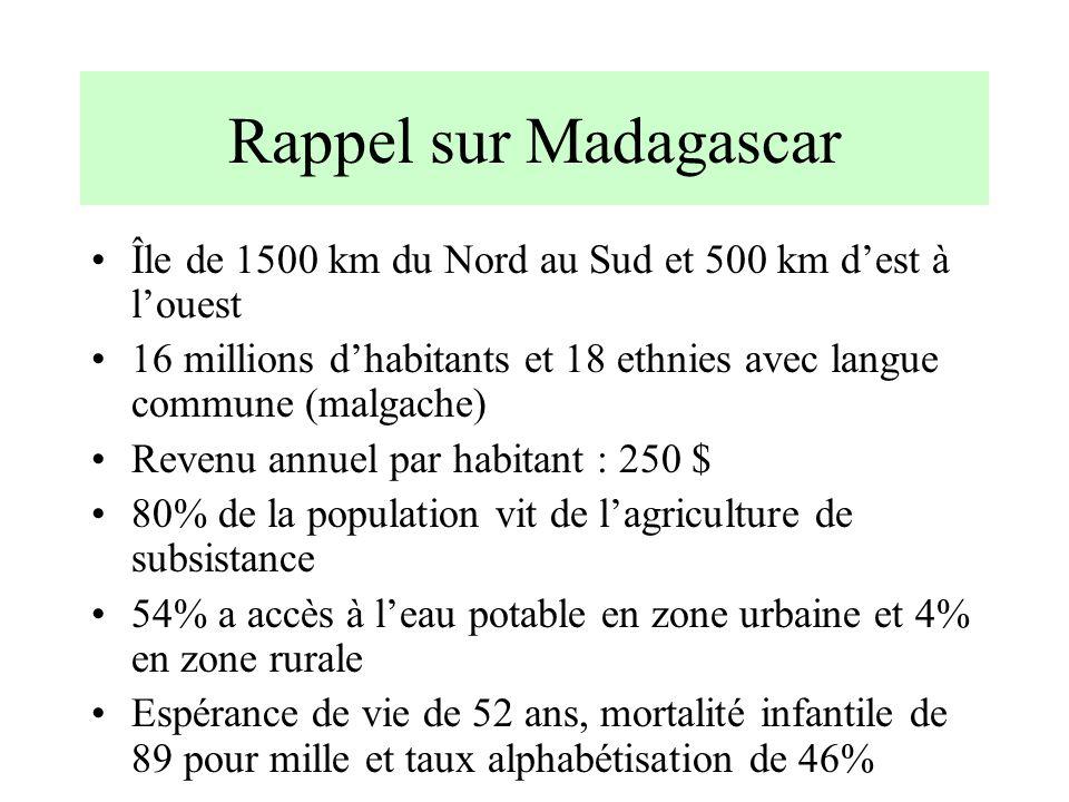 Rappel sur Madagascar Île de 1500 km du Nord au Sud et 500 km d'est à l'ouest. 16 millions d'habitants et 18 ethnies avec langue commune (malgache)