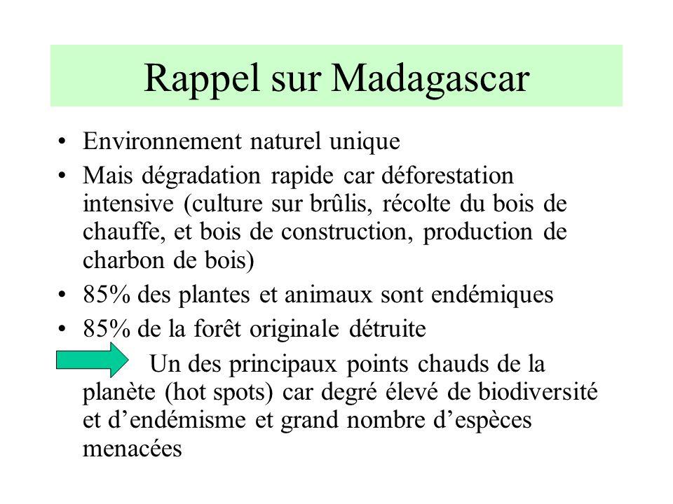 Rappel sur Madagascar Environnement naturel unique
