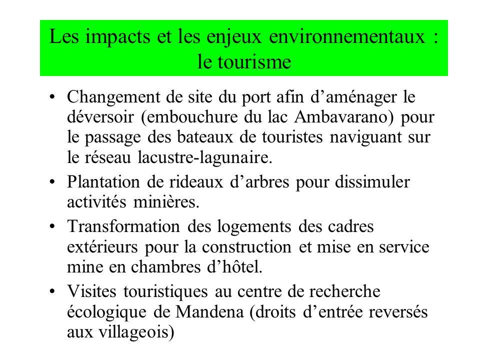 Les impacts et les enjeux environnementaux : le tourisme