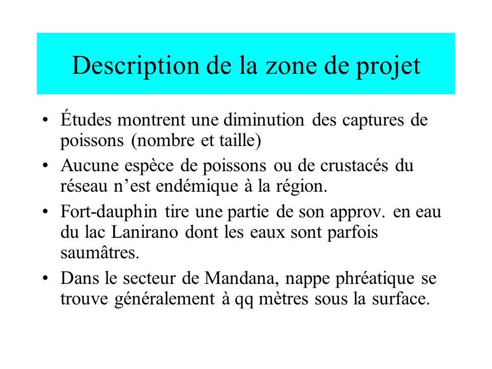 Description de la zone de projet