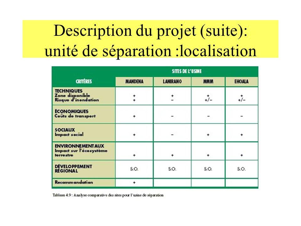 Description du projet (suite): unité de séparation :localisation