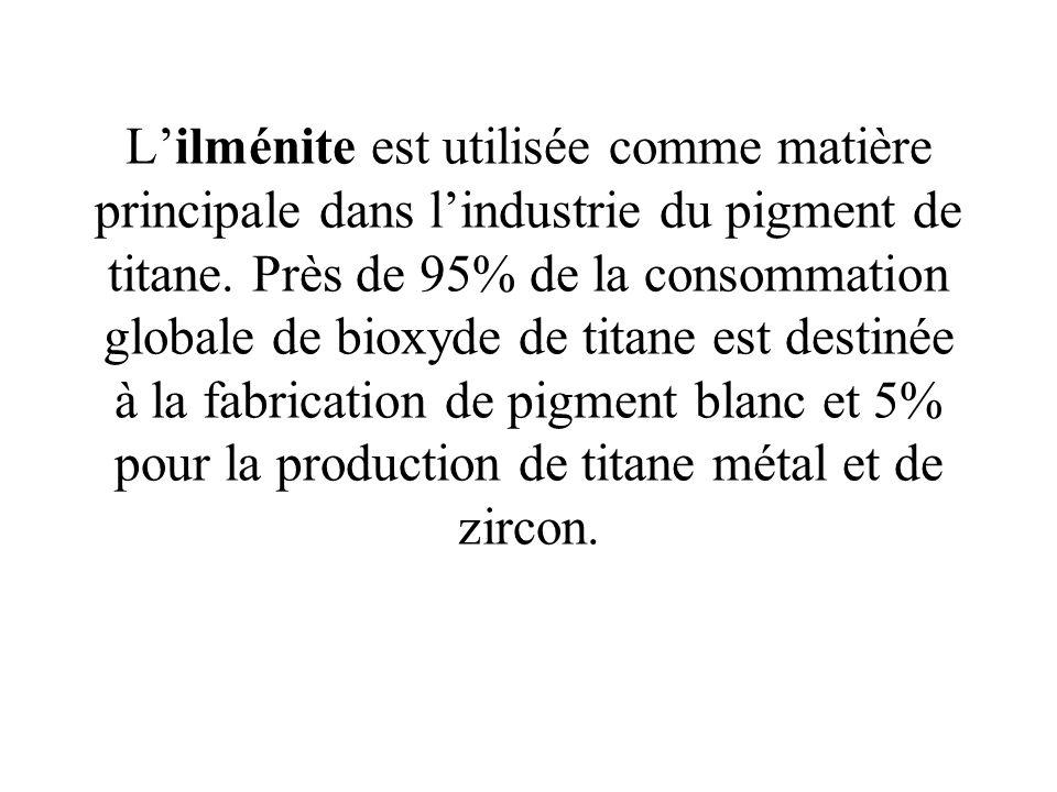 L'ilménite est utilisée comme matière principale dans l'industrie du pigment de titane.