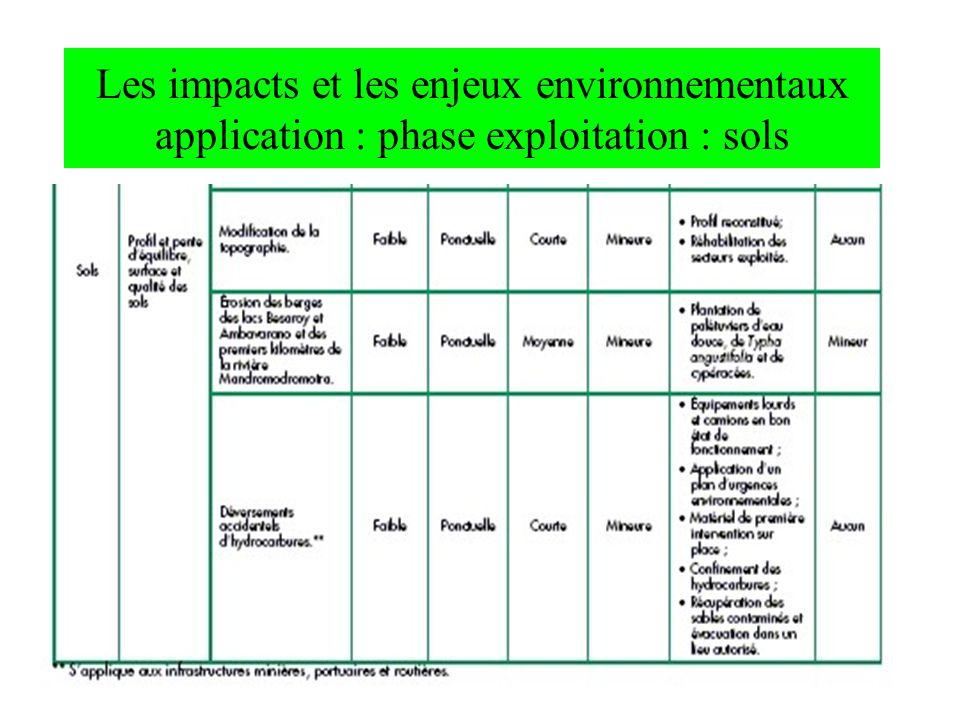 Les impacts et les enjeux environnementaux application : phase exploitation : sols