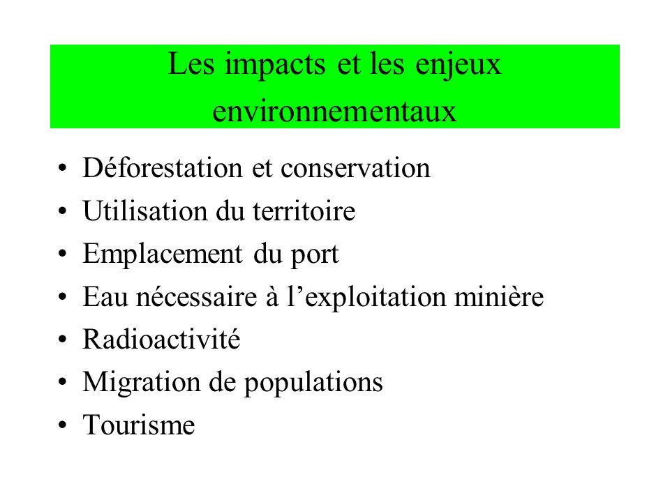 Les impacts et les enjeux environnementaux