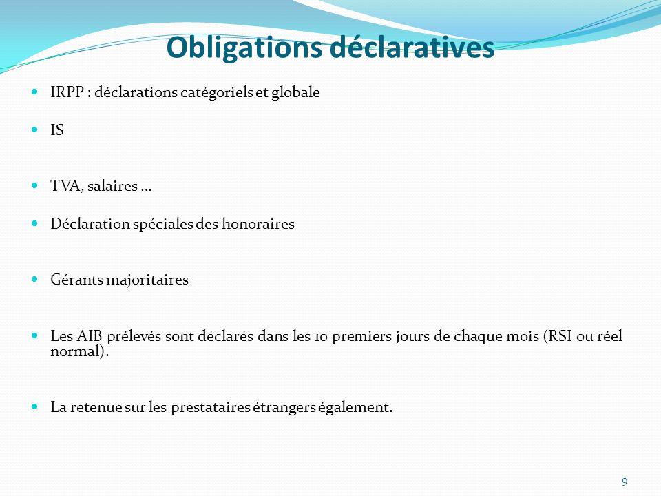 Obligations déclaratives