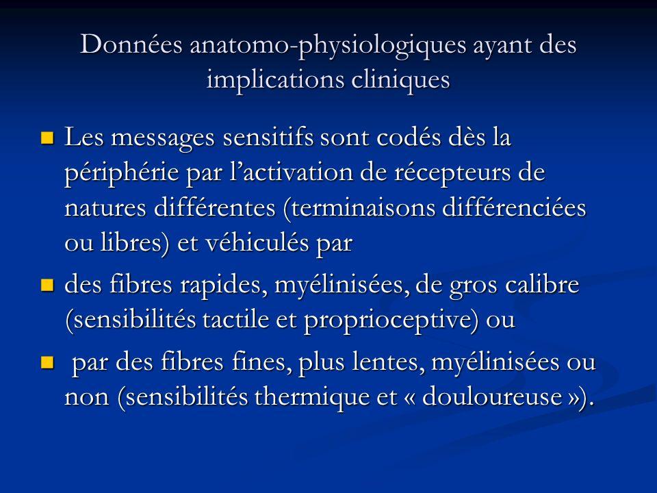 Données anatomo-physiologiques ayant des implications cliniques