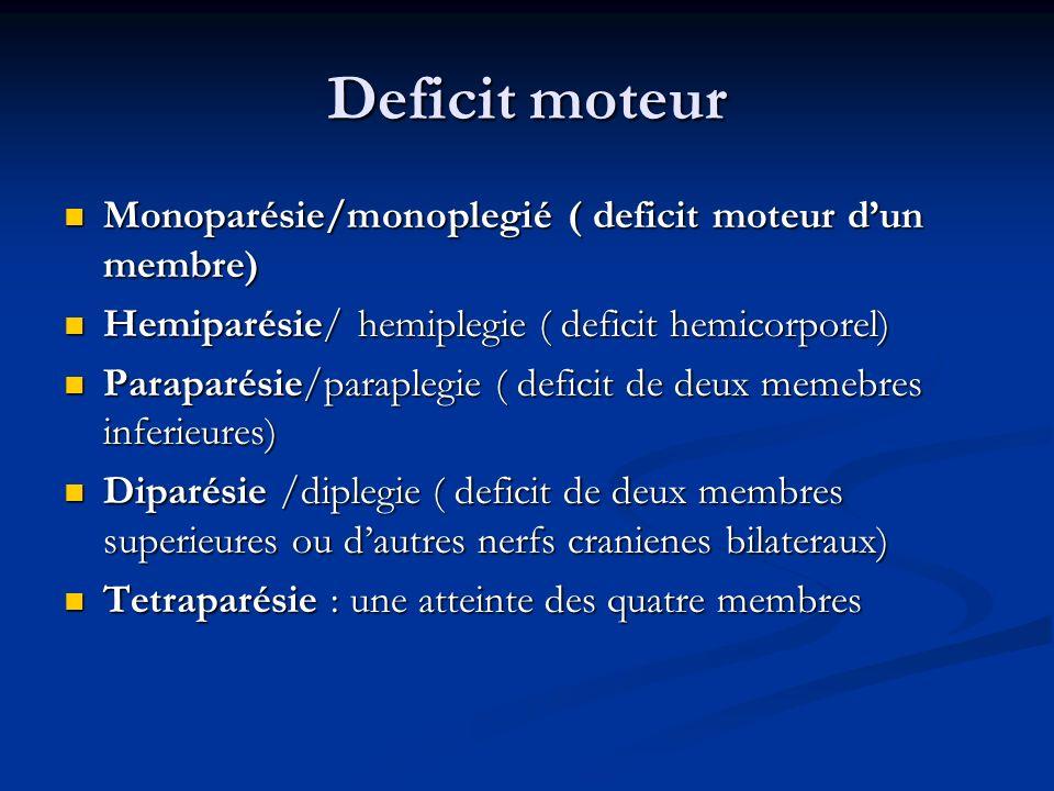 Deficit moteur Monoparésie/monoplegié ( deficit moteur d'un membre)