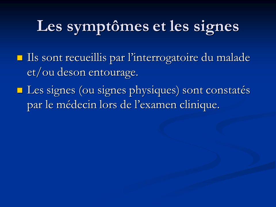 Les symptômes et les signes