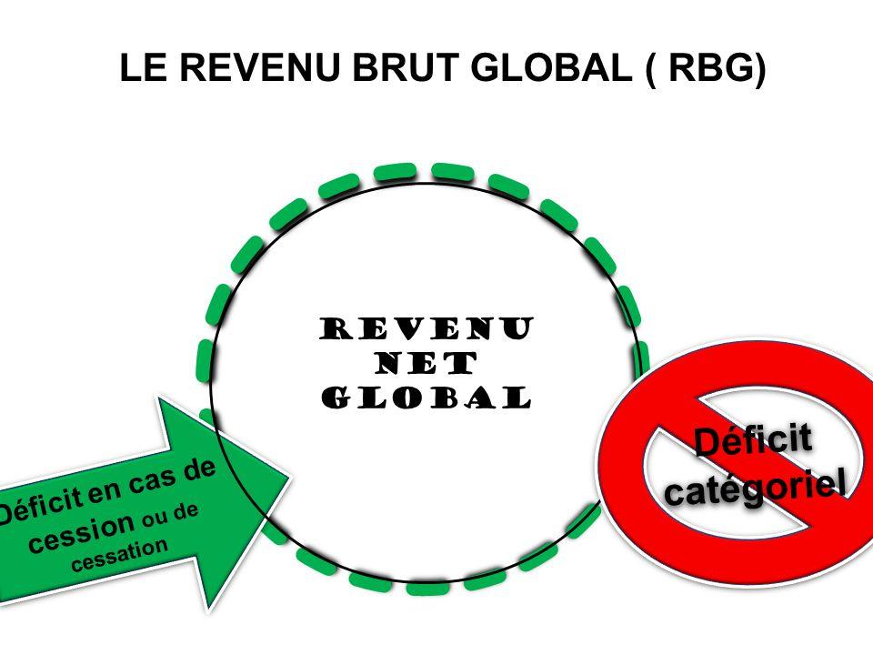 LE REVENU BRUT GLOBAL ( RBG)
