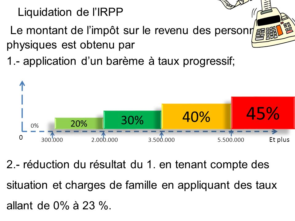 Liquidation de l'IRPP Le montant de l'impôt sur le revenu des personnes physiques est obtenu par. 1.- application d'un barème à taux progressif;