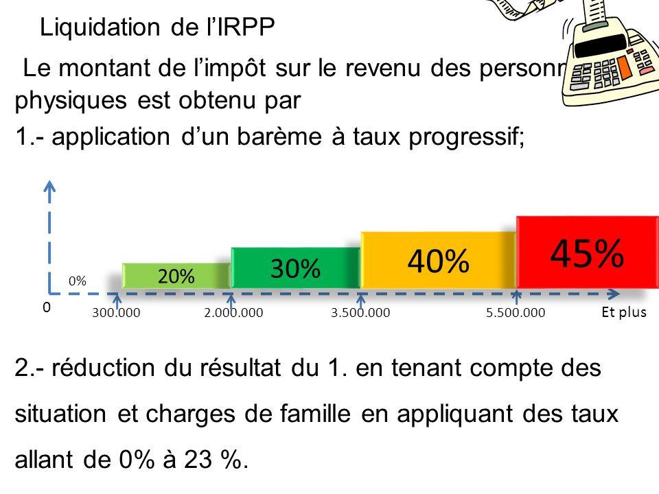 Liquidation de l'IRPPLe montant de l'impôt sur le revenu des personnes physiques est obtenu par. 1.- application d'un barème à taux progressif;