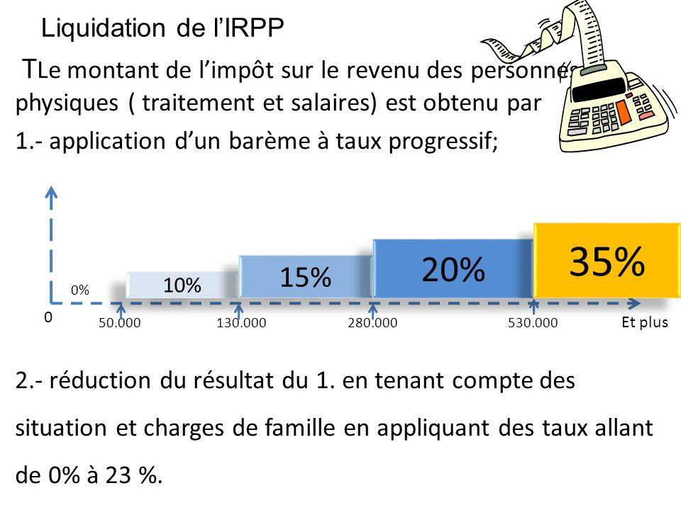 Liquidation de l'IRPP TLe montant de l'impôt sur le revenu des personnes physiques ( traitement et salaires) est obtenu par.