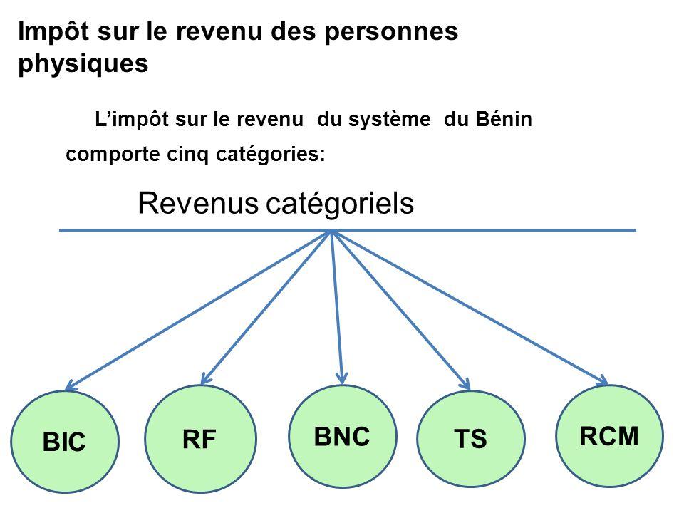 Revenus catégoriels Impôt sur le revenu des personnes physiques RF BNC