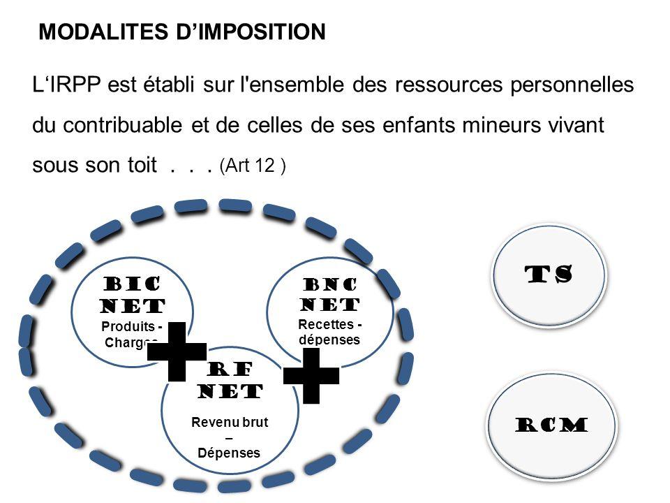 MODALITES D'IMPOSITION