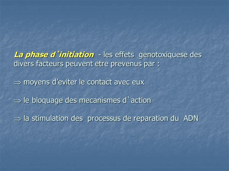 La phase d`initiation - les effets genotoxiquese des divers facteurs peuvent etre prevenus par :  moyens d'eviter le contact avec eux  le bloquage des mecanismes d`action  la stimulation des processus de reparation du ADN