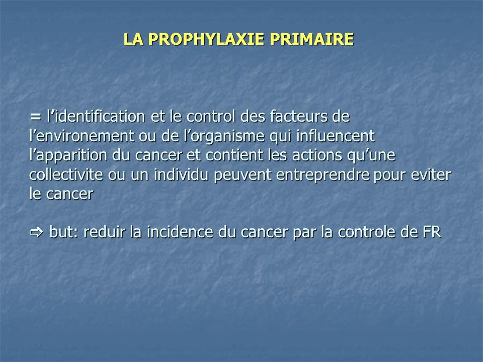 LA PROPHYLAXIE PRIMAIRE = l'identification et le control des facteurs de l'environement ou de l'organisme qui influencent l'apparition du cancer et contient les actions qu'une collectivite ou un individu peuvent entreprendre pour eviter le cancer  but: reduir la incidence du cancer par la controle de FR