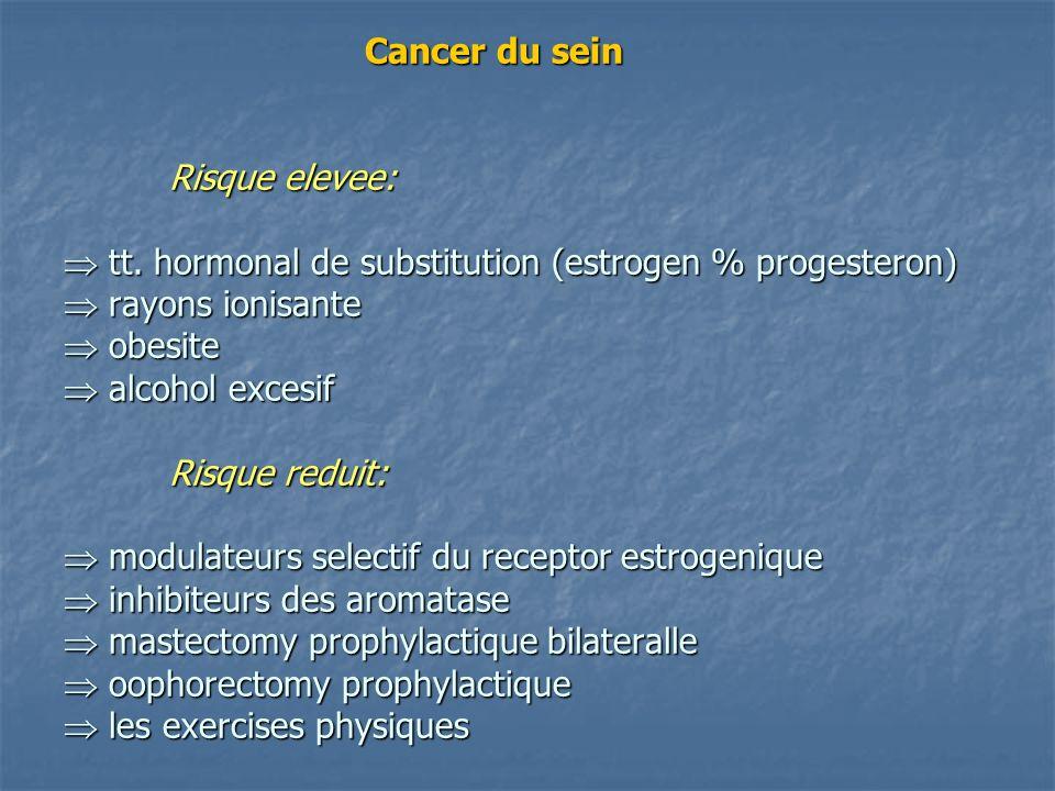 Cancer du sein. Risque elevee:  tt