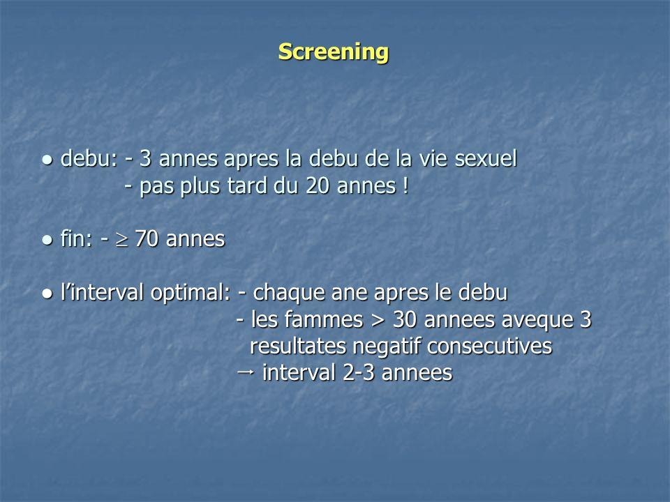 Screening ● debu: - 3 annes apres la debu de la vie sexuel - pas plus tard du 20 annes .