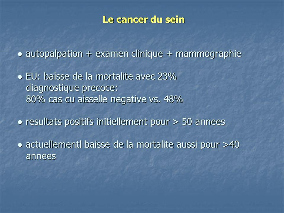 Le cancer du sein ● autopalpation + examen clinique + mammographie ● EU: baisse de la mortalite avec 23% diagnostique precoce: 80% cas cu aisselle negative vs.