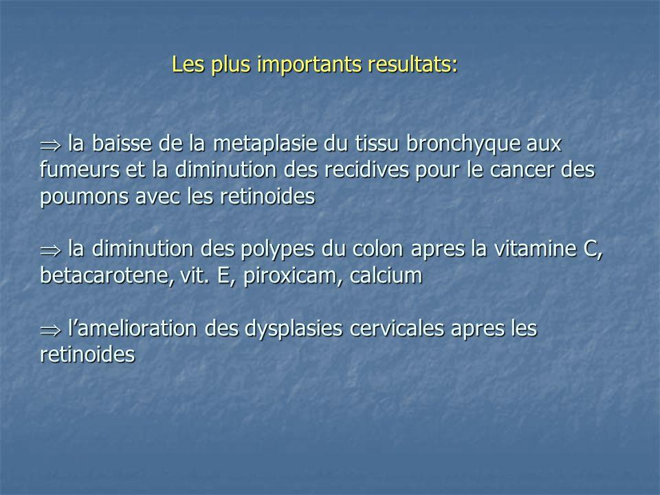 Les plus importants resultats:  la baisse de la metaplasie du tissu bronchyque aux fumeurs et la diminution des recidives pour le cancer des poumons avec les retinoides  la diminution des polypes du colon apres la vitamine C, betacarotene, vit.