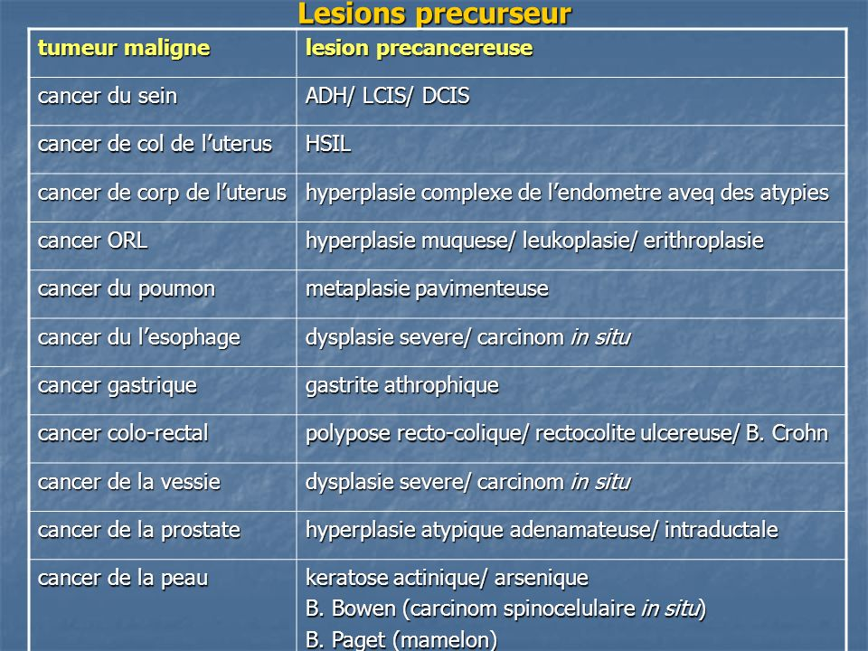 Lesions precurseur tumeur maligne lesion precancereuse cancer du sein