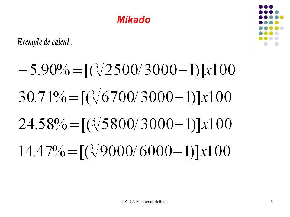 Mikado I.S.C.A.E. - benabdelhadi