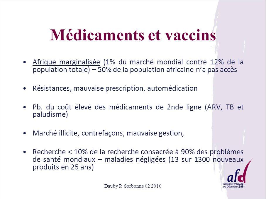 Médicaments et vaccins